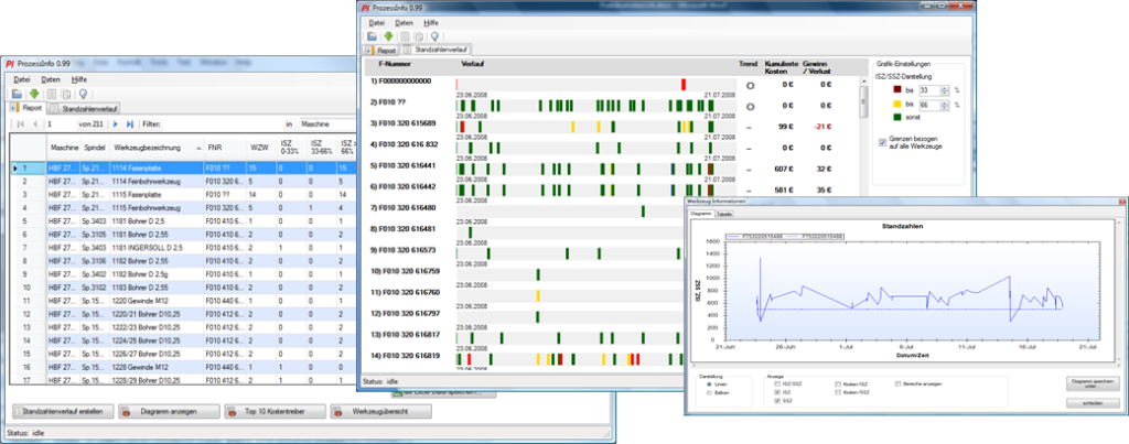 Manufacturing Optimization Software